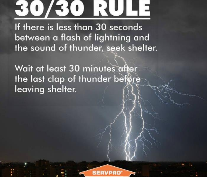 Stay Safe During a Lightening Storm